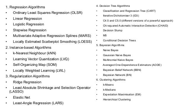 1. Regression Algorithms • Ordinary Least Squares Regression (OLSR) • Linear Regression • Logistic Regression • Stepwise R...