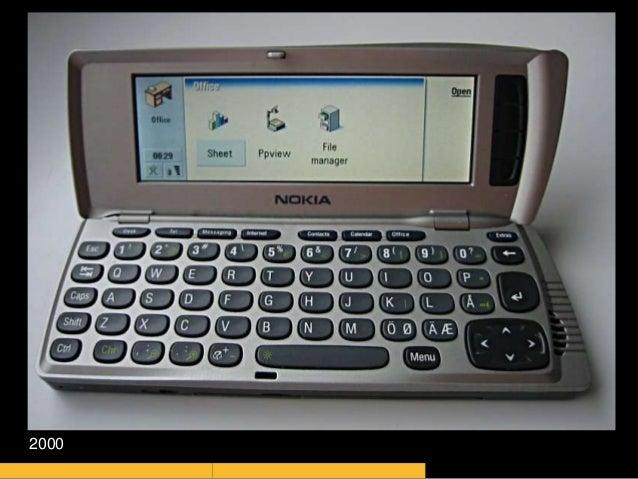 Effect Pokémon GO 1980 2016 Pokémon GO 20061980 Steve Mann: Wearable computer system 2000 Shedlight: Augmented reality wit...