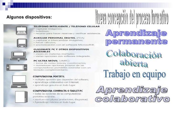 m-Learning Slide 2