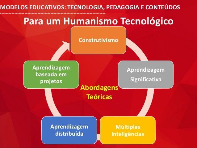 MODELOS EDUCATIVOS: TECNOLOGIA, PEDAGOGIA E CONTEÚDOS Para um Humanismo Tecnológico Construtivismo Aprendizagem Significat...
