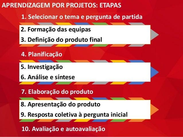 1. Selecionar o tema e pergunta de partida 2. Formação das equipas 3. Definição do produto final 4. Planificação 5. Invest...