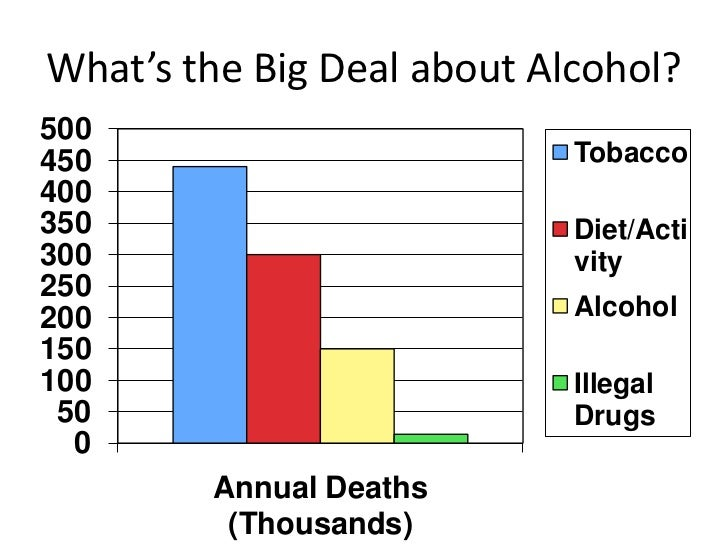alcohol addiction lecture