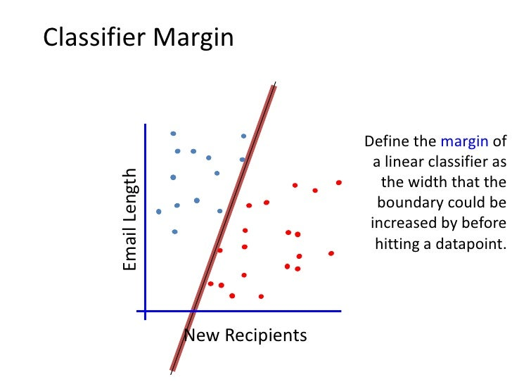 • However, our satisfaction is premature  because the central aim of designing a  classifier is to correctly classify nove...