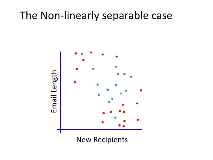 Lazy Learners       Instance-based learningTraining Set