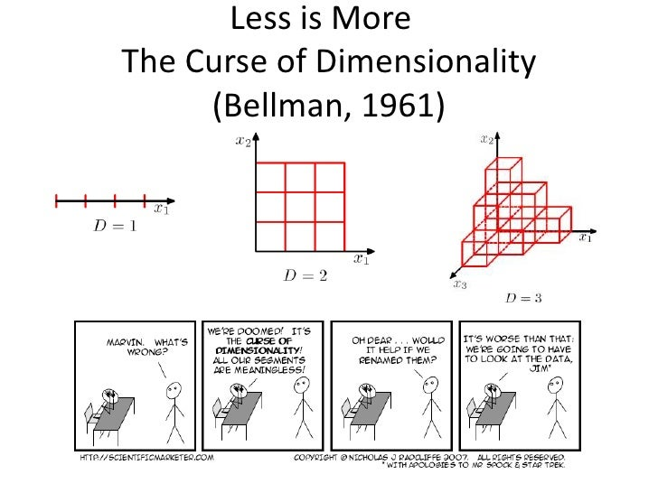 Less is More?• In the past the published advice was that high  dimensionality is dangerous.• But, Reducing dimensionality ...