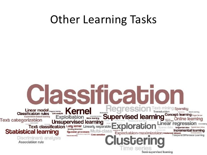 Unsupervised Learning–Anomaly Detection   Detecting patterns in a given data set that do not conform to an established   n...