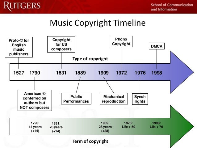 music and copyright This book is an invaluable resource for music copyright litigators, as well as transactional attorneys, advertising agencies, broadcast media, music publishers and record companies, songwriters, agents and managers, law schools and law students, and all others who use music in their businesses or professions.