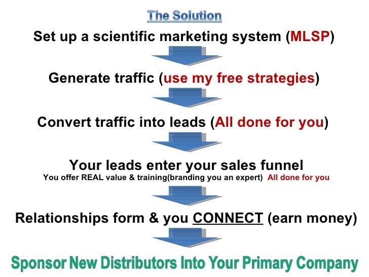 James Hicks Mlm Amp Network Marketing Training Secrets