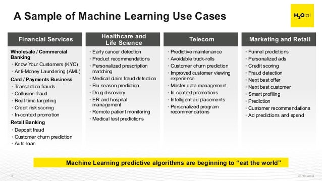 ML Model Deployment and Scoring on the Edge with Automatic ML & DF Slide 3