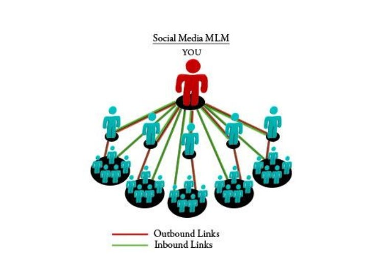 Multi Level Marketing Slide