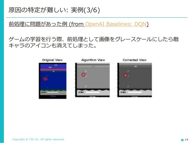 Copyright © TIS Inc. All rights reserved. 14 原因の特定が難しい: 実例(3/6) 前処理に問題があった例 (from OpenAI Baselines: DQN) ゲームの学習を行う際、前処理として...
