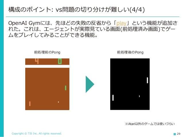 Copyright © TIS Inc. All rights reserved. 29 構成のポイント: vs問題の切り分けが難しい(4/4) OpenAI Gymには、先ほどの失敗の反省から「play」という機能が追加さ れた。これは、エー...