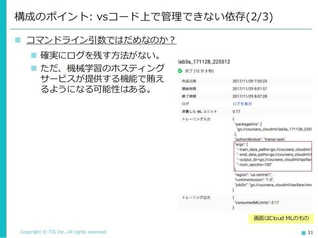 Copyright © TIS Inc. All rights reserved. 31 構成のポイント: vsコード上で管理できない依存(2/3) ◼ コマンドライン引数ではだめなのか? 画面はCloud MLのもの ◼ 確実にログを残す方法...