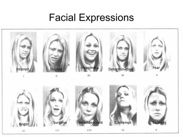Non-Verbal Communicatons Mohammad Tawfi #WiiiCourses http:////WiiiCoursesWWiiiSpacesWcom Facial Expressions Interest Disgu...