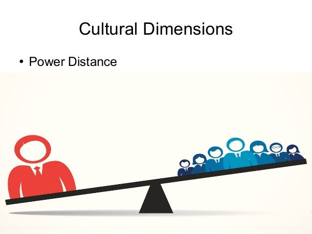 Train the Trainer Mohammad Tawfik http://AcademyOfKnowledge.org http://WikiCourses.WikiSpaces.com Cultural Dimensions ● Po...