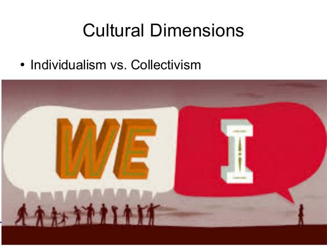 Train the Trainer Mohammad Tawfik http://AcademyOfKnowledge.org http://WikiCourses.WikiSpaces.com Cultural Dimensions ● In...