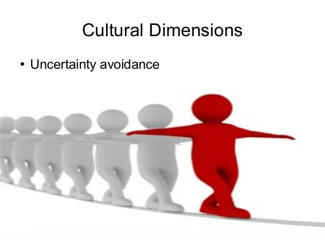 Train the Trainer Mohammad Tawfik http://AcademyOfKnowledge.org http://WikiCourses.WikiSpaces.com Cultural Dimensions ● Un...