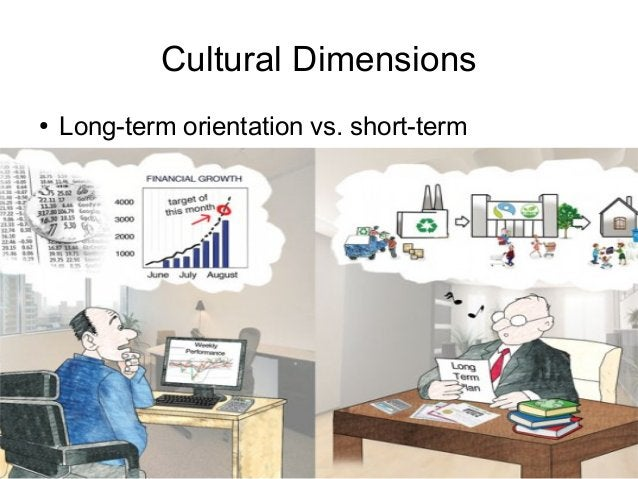 Train the Trainer Mohammad Tawfik http://AcademyOfKnowledge.org http://WikiCourses.WikiSpaces.com Cultural Dimensions ● Lo...