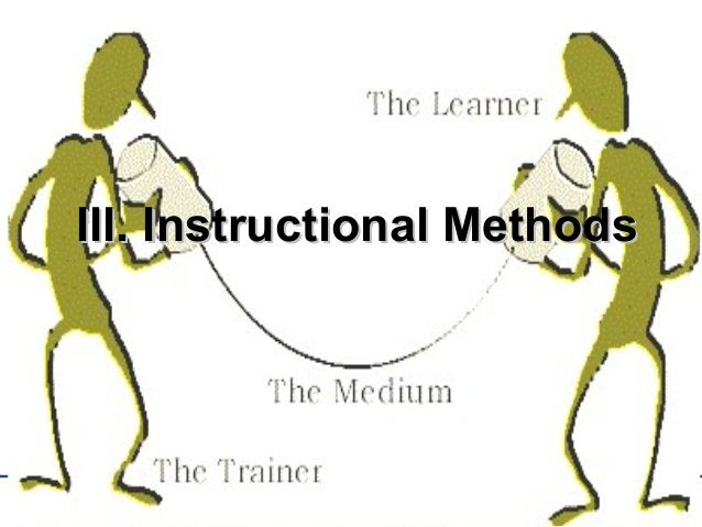 Train the Trainer Mohammad Tawfik http://AcademyOfKnowledge.org http://WikiCourses.WikiSpaces.com III. Instructional Metho...