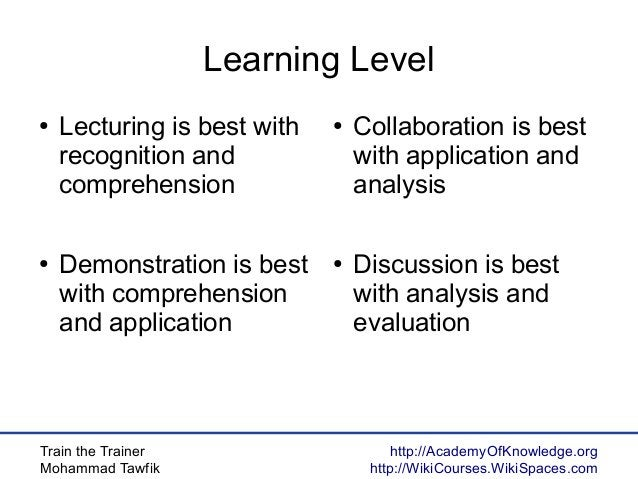 Train the Trainer Mohammad Tawfik http://AcademyOfKnowledge.org http://WikiCourses.WikiSpaces.com Learning Level ● Lecturi...