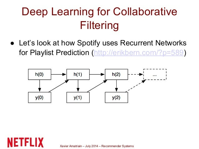 Xavier Amatriain – July 2014 – Recommender Systems Deep Learning for Collaborative Filtering ● Let's look at how Spotify u...