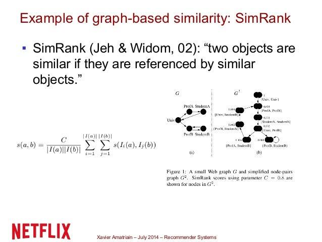 Xavier Amatriain – July 2014 – Recommender Systems Example of graph-based similarity: SimRank ▪ SimRank (Jeh & Widom, 02):...
