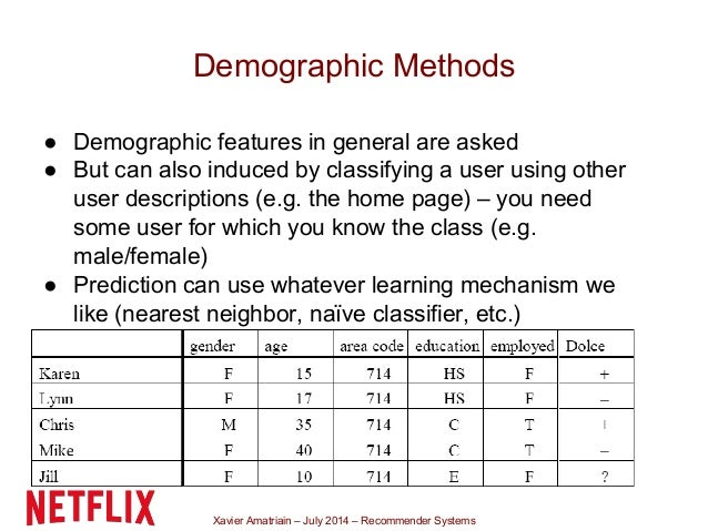 Xavier Amatriain – July 2014 – Recommender Systems Demographic Methods ● Demographic features in general are asked ● But c...