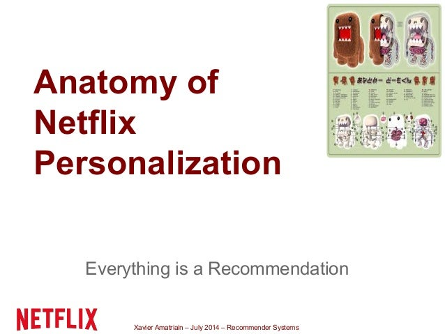 Xavier Amatriain – July 2014 – Recommender Systems Anatomy of Netflix Personalization Everything is a Recommendation