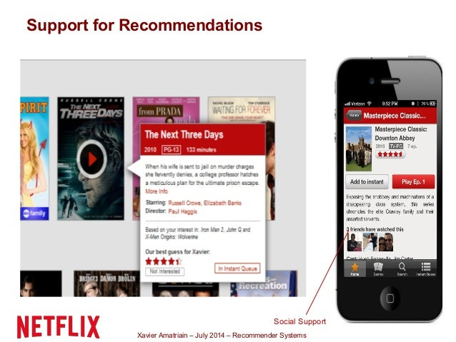 Xavier Amatriain – July 2014 – Recommender Systems Support for Recommendations Social Support