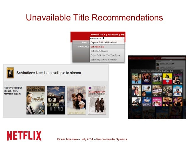 Xavier Amatriain – July 2014 – Recommender Systems Unavailable Title Recommendations