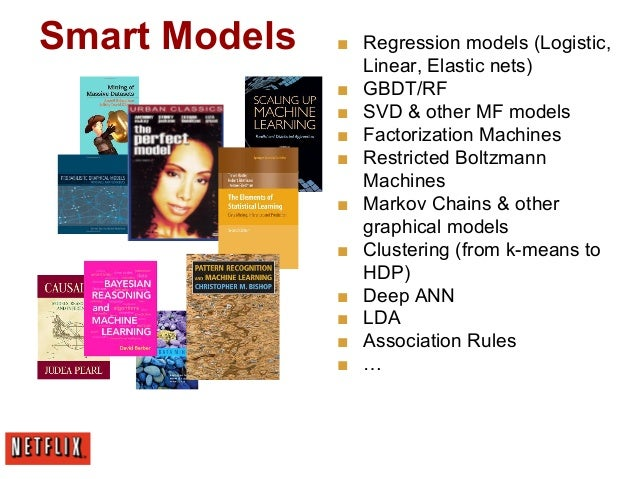 Smart Models ■ Regression models (Logistic, Linear, Elastic nets) ■ GBDT/RF ■ SVD & other MF models ■ Factorization Machin...