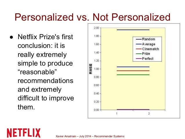 Xavier Amatriain – July 2014 – Recommender Systems Personalized vs. Not Personalized ● Netflix Prize's first conclusion: i...