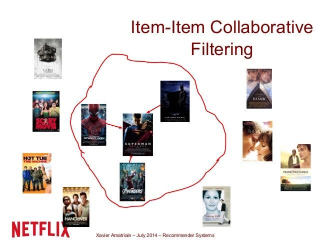 Xavier Amatriain – July 2014 – Recommender Systems Item-Item Collaborative Filtering