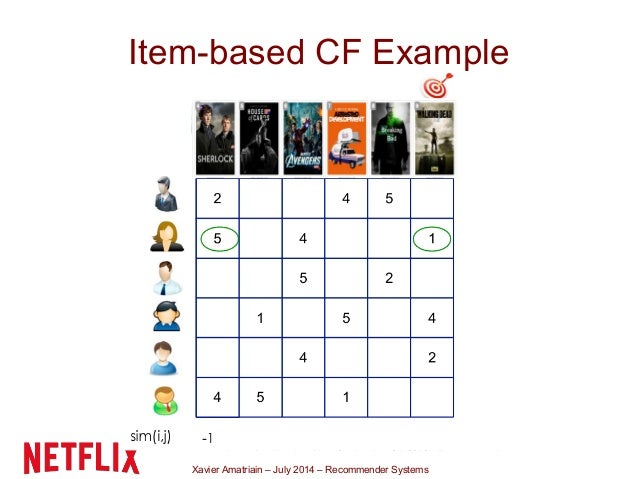 Xavier Amatriain – July 2014 – Recommender Systems Item-based CF Example