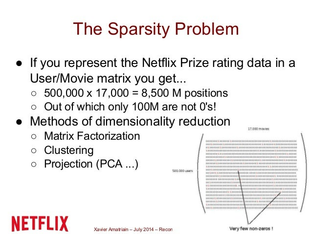 Xavier Amatriain – July 2014 – Recommender Systems The Sparsity Problem ● If you represent the Netflix Prize rating data i...