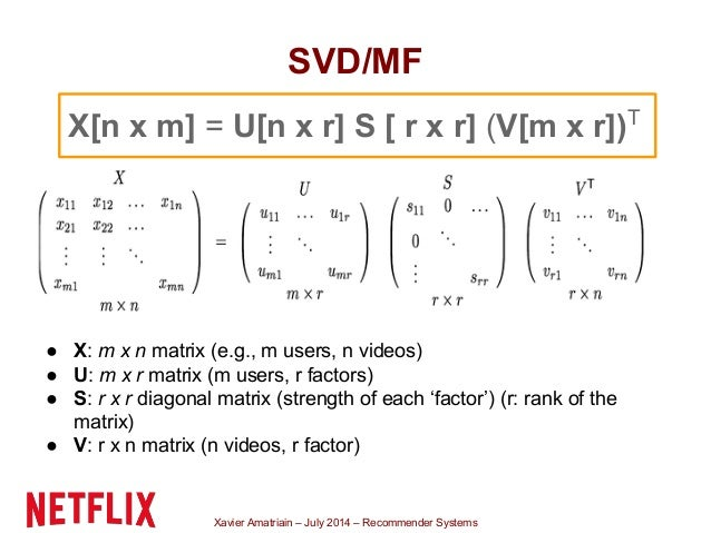 Xavier Amatriain – July 2014 – Recommender Systems SVD/MF X[n x m] = U[n x r] S [ r x r] (V[m x r])T ● X: m x n matrix (e....