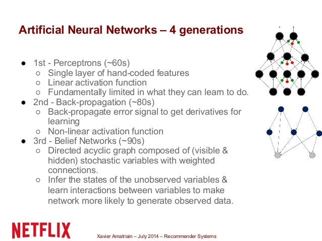Xavier Amatriain – July 2014 – Recommender Systems Artificial Neural Networks – 4 generations ● 1st - Perceptrons (~60s) ○...