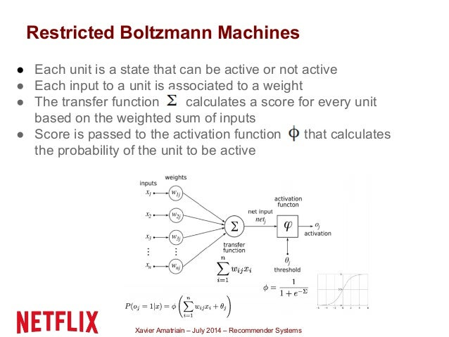 Xavier Amatriain – July 2014 – Recommender Systems Restricted Boltzmann Machines ● Each unit is a state that can be active...