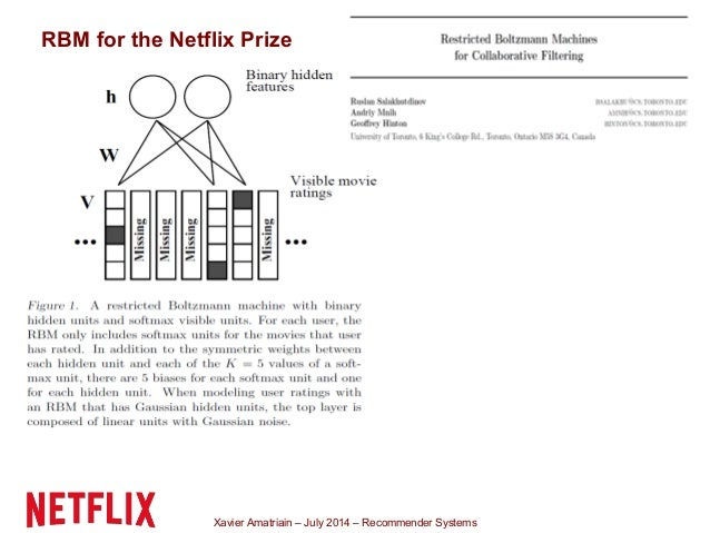 Xavier Amatriain – July 2014 – Recommender Systems RBM for the Netflix Prize