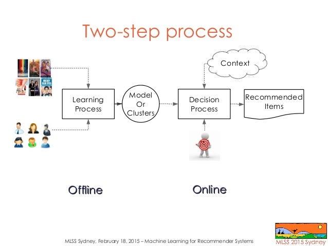 machine learning process