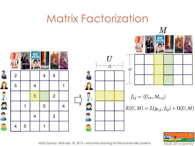 matrix factorization machine learning