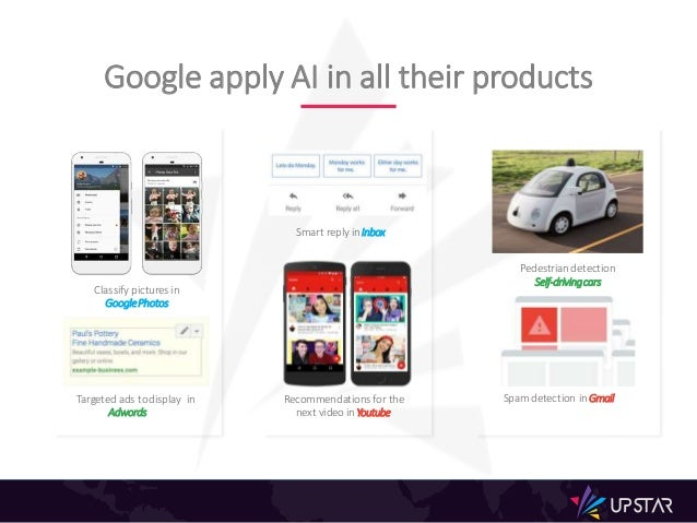 Usage of AI at Google Used across products: a Directories containing Deep Learning Models