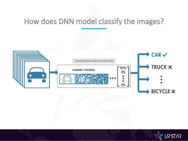 Image classification workflow