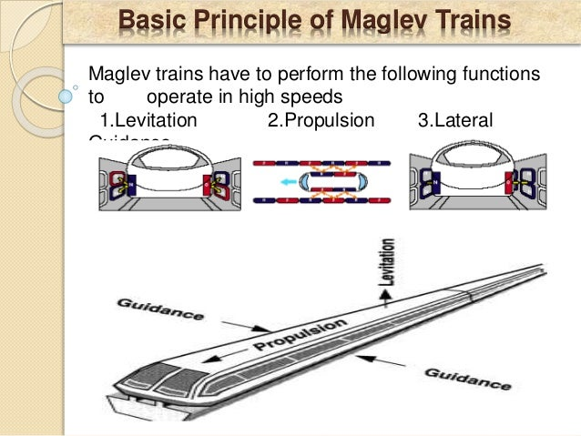 15112013134347 maglev levitation trains Abstract maglev trains use magnetism to levitate above the tracks on which they  travel they are faster, more efficient, and more environmentally friendly than.