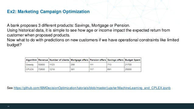 Machine Learning vs Decision Optimization comparison