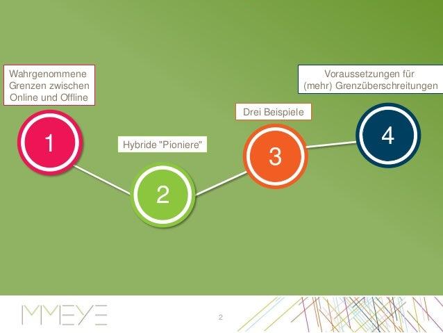Hybride qualitative Konsumentenforschung bei MM-Eye - Christian Dössel Slide 2