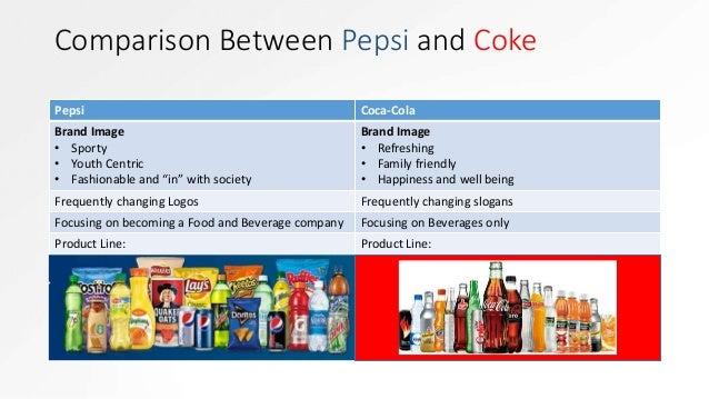 Coca cola comparison to pepsi cola brand