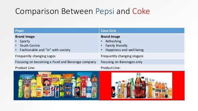 a comparison and contrast between the companies coca cola and pepsi Whats the difference between coke and pepsi in the world of high-stakes pr campaigning the difference in pr strategies: coke vs pepsi director, brand and business communications for the coca-cola company.