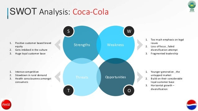 Pepsi-Cola Products Philippines Inc - Strategy, SWOT and Corporate Finance Report