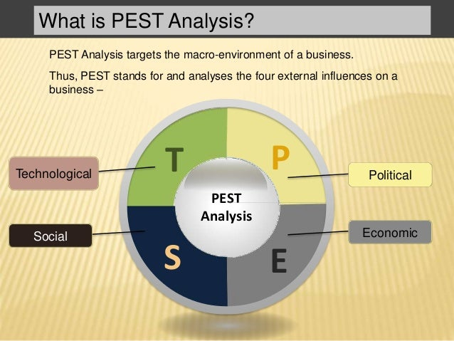 subway pest analysis I think that this question violates the community guidelines chat or rant, adult content, spam, insulting other members,show more i think that this.